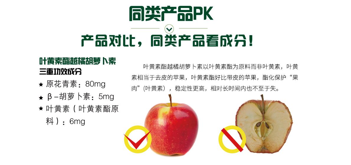 同类产品PK:产品对比,同类产品看成分!